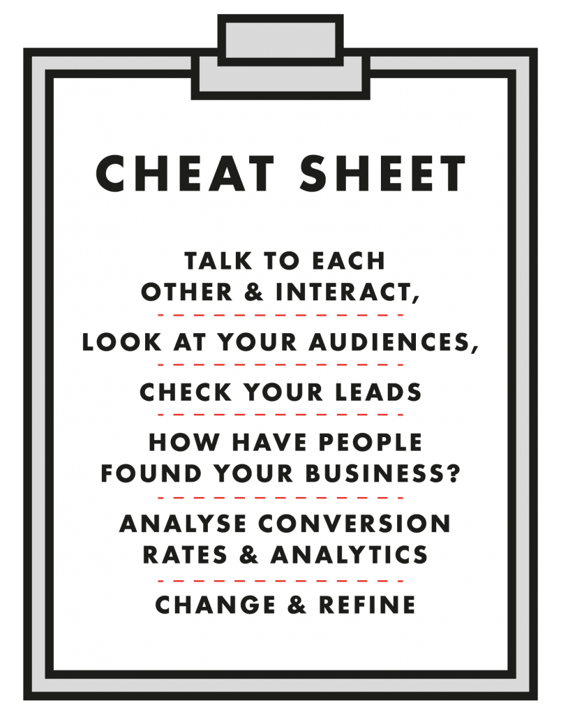 content marketing and sales cheat sheet
